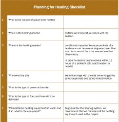 Planning for heating checklist